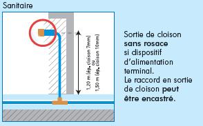 Thermacome, 1er système de planchers chauffants-rafraîchissants hydrauliques basse température – Famille C encastrement en cloison