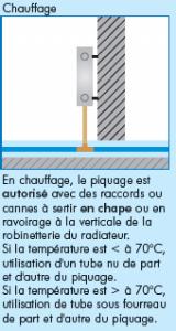 Thermacome, 1er système de planchers chauffants-rafraîchissants hydrauliques basse température – Famille C piquage chauffage